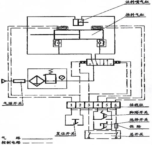 液体包装机设计图